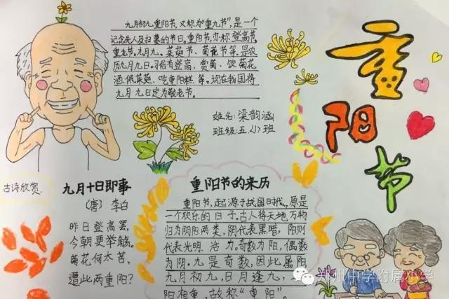 和尊老敬老的故事,搜集不同地区过重阳节的习俗,之后精心制作手抄报图片